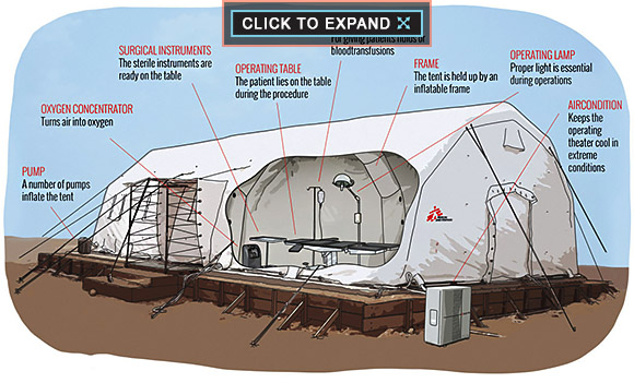 inflatable hospitals Nepal earthquake